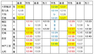 阪神連絡時刻表