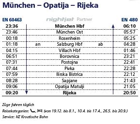ナイトジェットの時刻:ミュンヘン-リエーカ