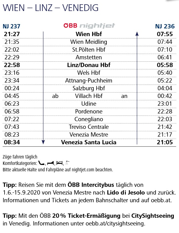 ナイトジェット2020(ウィーン-ベネチア)