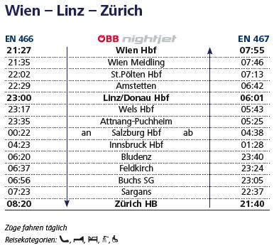 ウィーン-チューリッヒの運転時刻