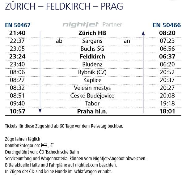 ナイトジェット2020(チューリッヒ-プラハ)