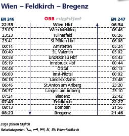 ウィーン-ブレゲンツの時刻