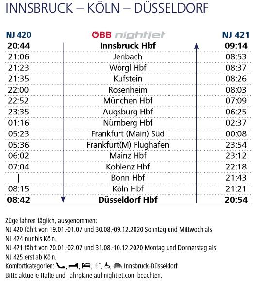 ナイトジェット2020(デュセルドルフ-インスブルック)