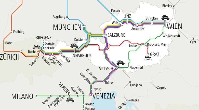 ウィーン-ベネチアの運転系統