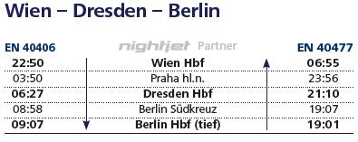 ナイトジェットの時刻:ウィーン-ベルリン