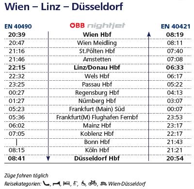 ナイトジェットの時刻:ウィーン-デュッセルドルフ