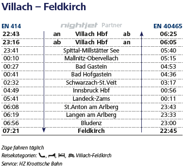 キルヒ-フィラッハの時刻