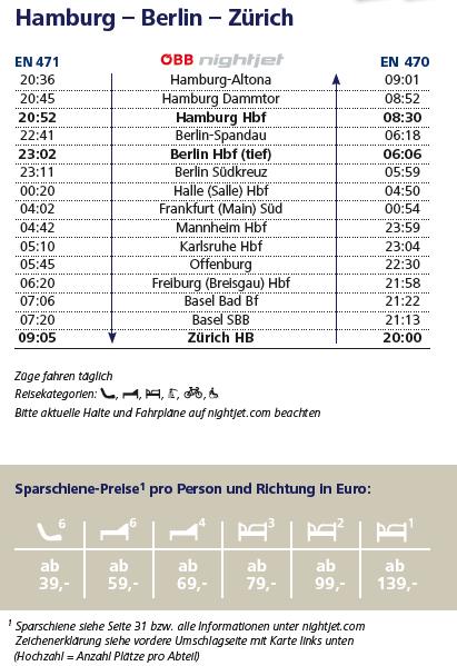 ナイトジェットの時刻:ハンブルク-チューリッヒ