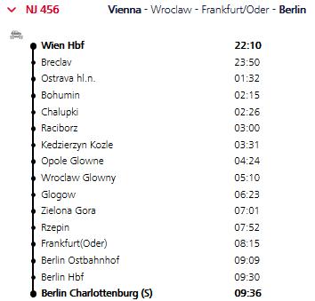 ナイトジェット ウィーン→ベルリン(時刻)