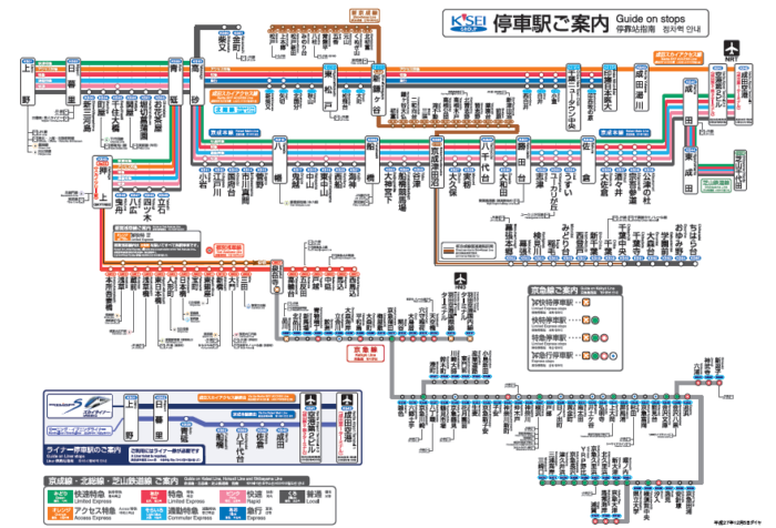 接続風景~京成本線と押上線(青...
