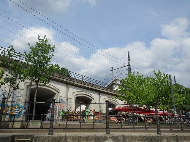 ベルリン市街線が迫る
