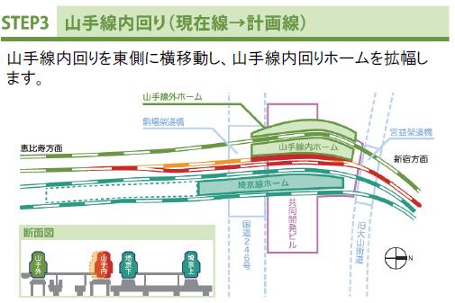 渋谷切り替え工事3