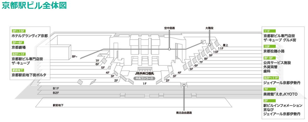 京都駅ビル構内図