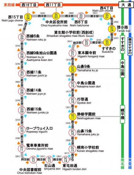 札幌路面電車路線図