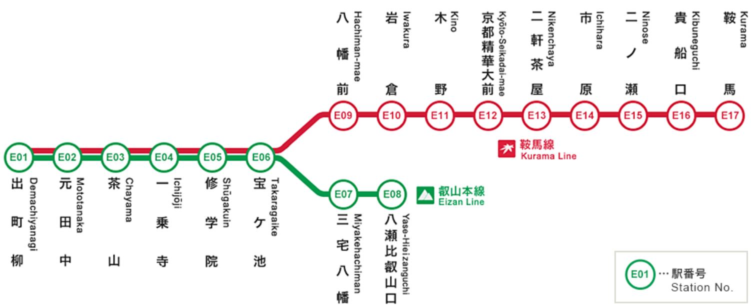 叡山電車の路線図