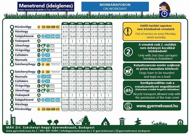 ブダペスト子供鉄道の時刻表(平日)