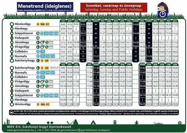 ブダペスト子供鉄道の時刻表(休日)