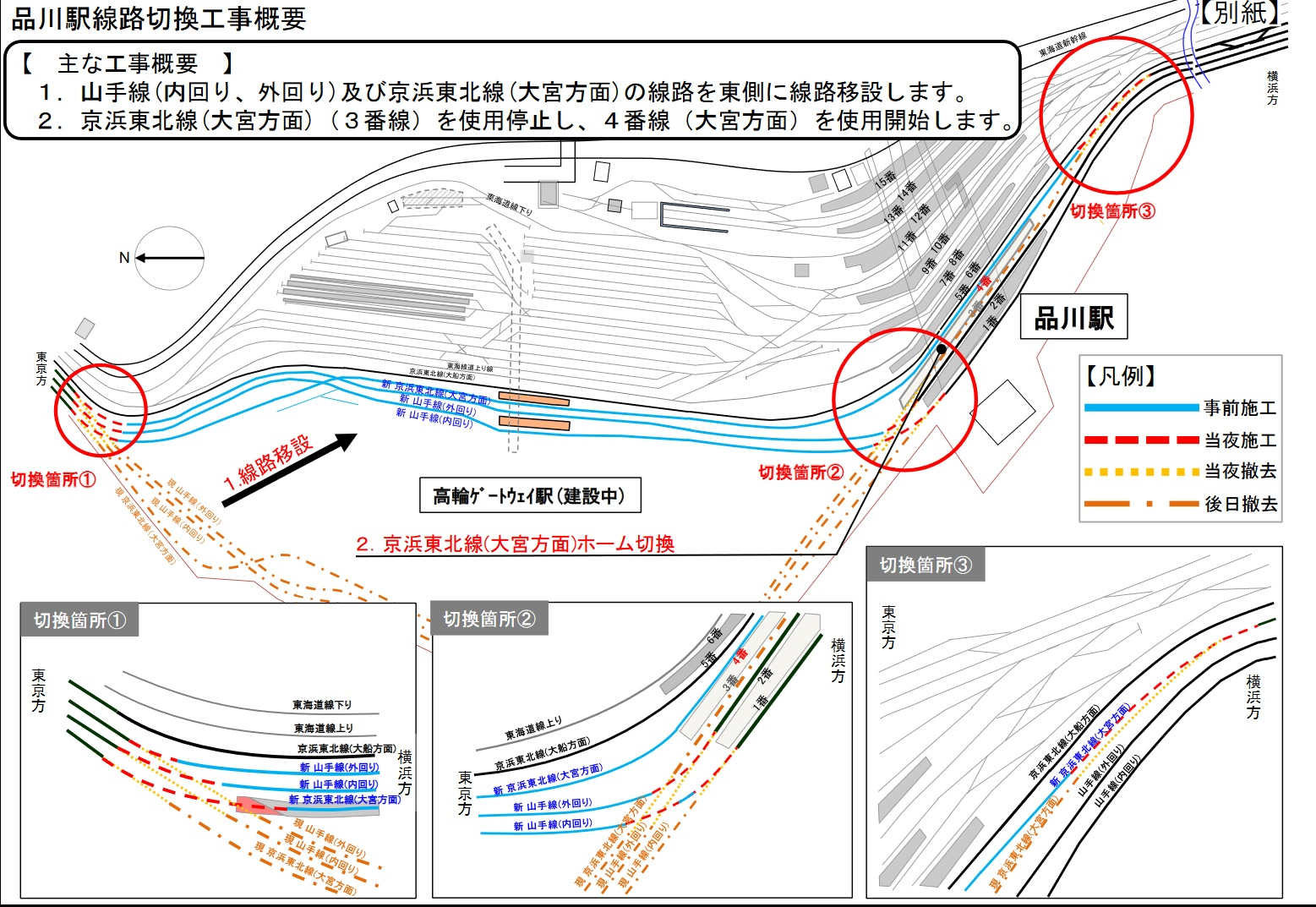 JR発表品川駅線路切替概要
