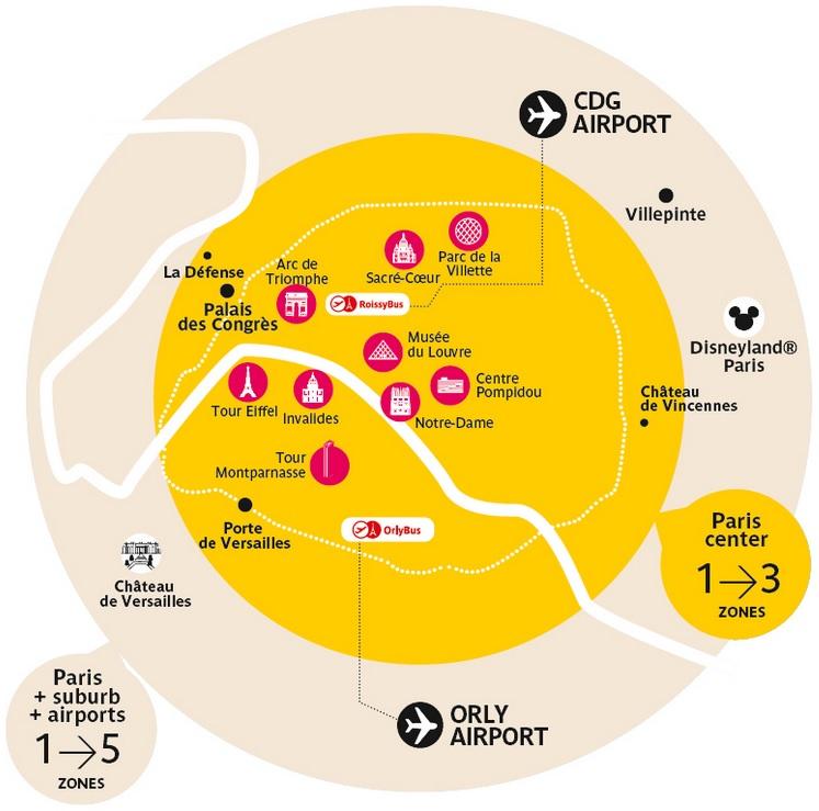 パリの区分け概念図