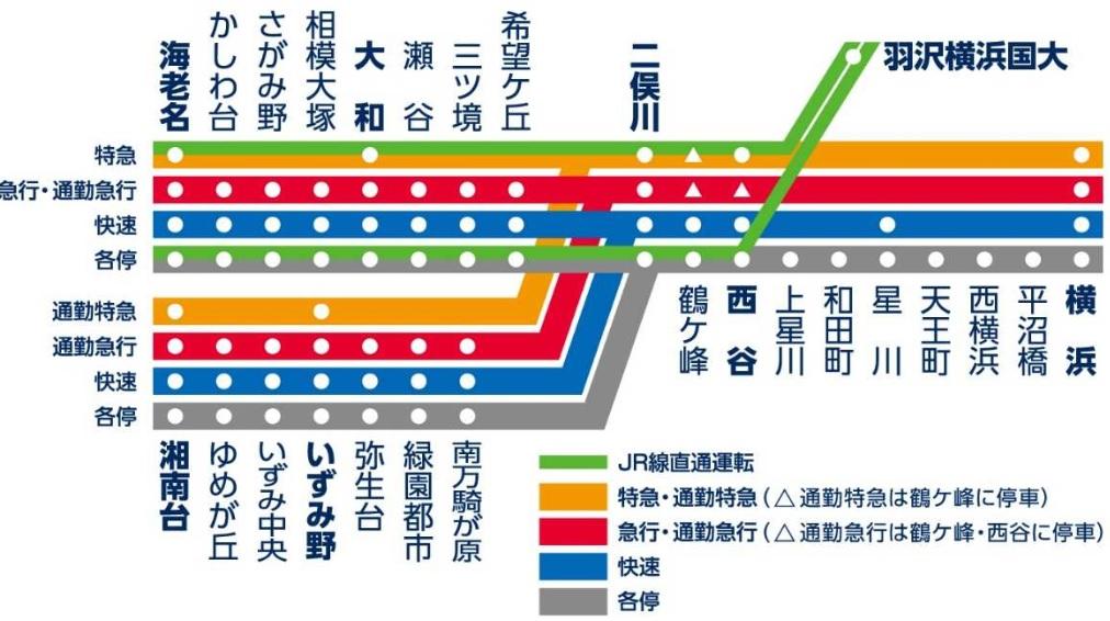 相鉄新ダイヤの路線図