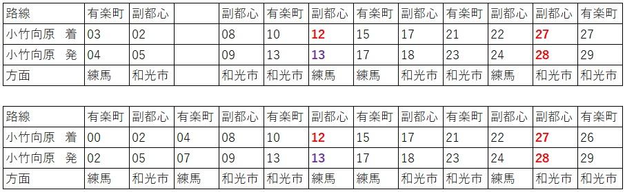 小竹向原接続時刻表(下り方面)
