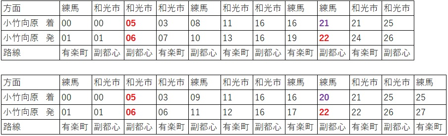小竹向原接続時刻表(上り方面)