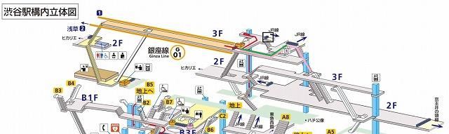 渋谷構内図(メトロ、簡略化、)