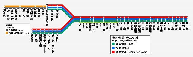 埼京線の停車駅