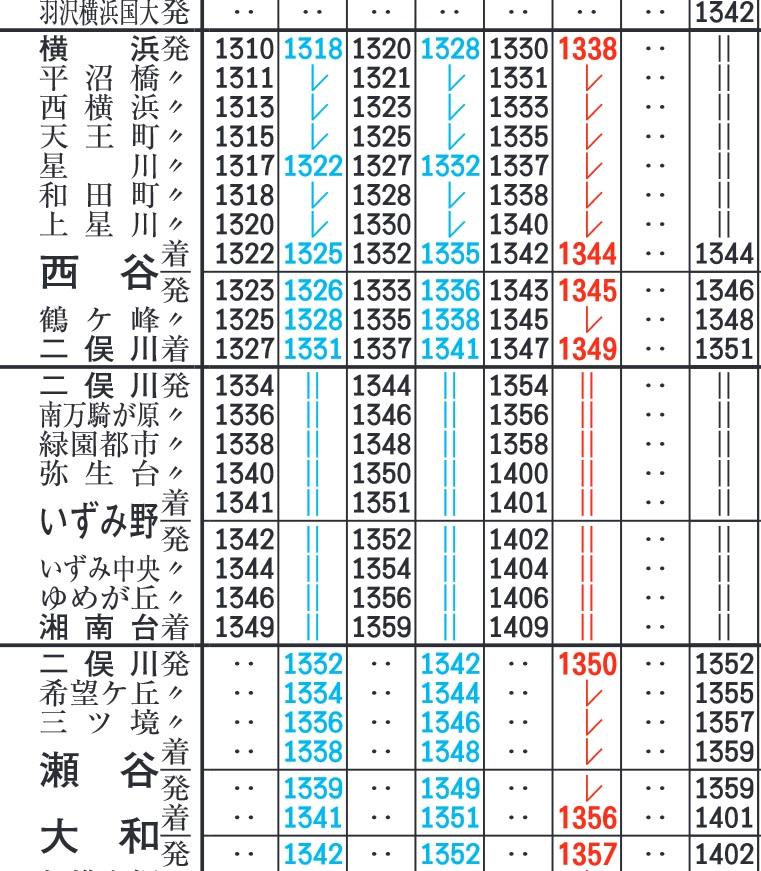 日中の時刻表(抜粋)